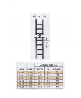 échelle en ABS gris foncé KL-08 - 11,00mm - 380,00mm - échelle : 1/50 ( 403380 )