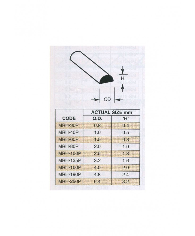 10 profilés en polystyrène blanc (MRH-040P) de section demi-ronde - 1,00 x 250mm ( 501109 )