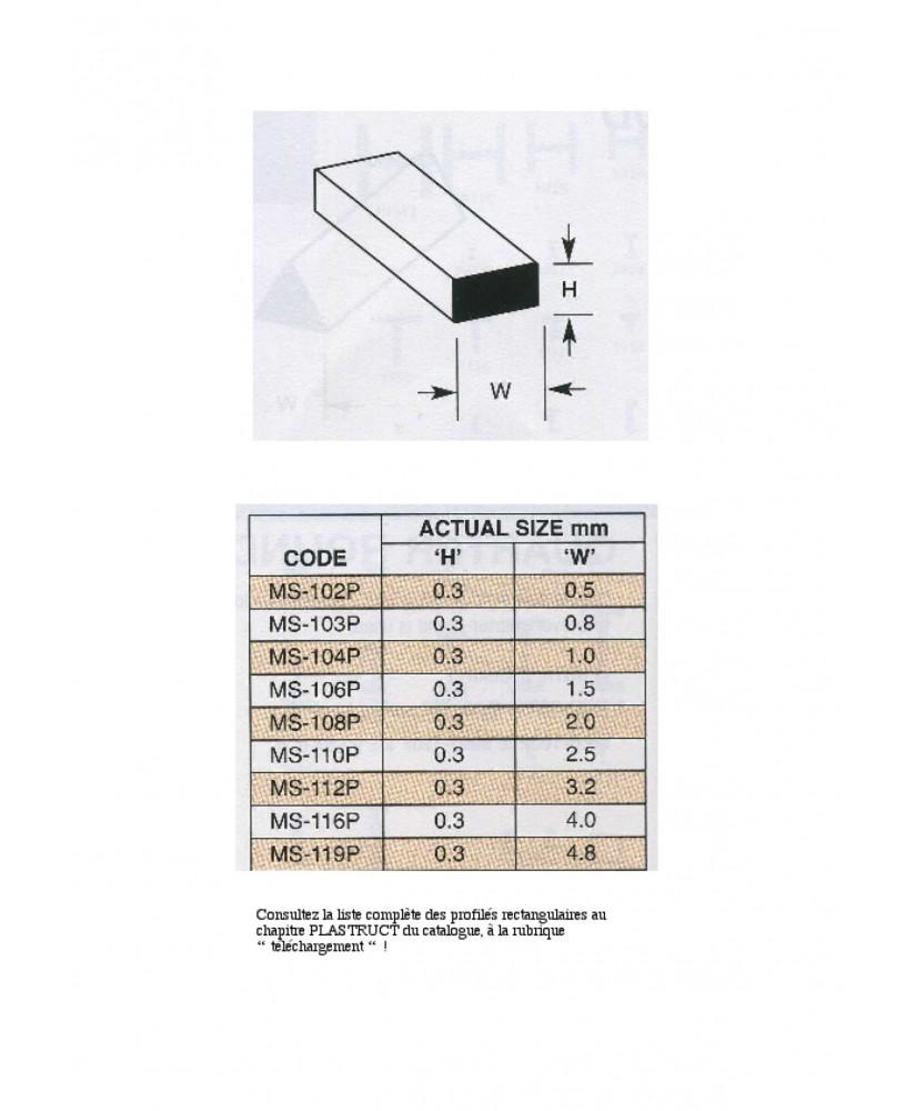 10 profilés en polystyrène blanc (MS-0416P) de section rectangulaire - 1,00 x 4,00 x 250mm ( 501165 )