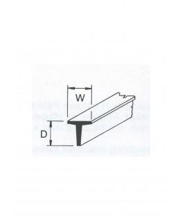 profilé en ABS gris foncé (T-02P) de section en T - 1,60 x 1,60 x 254mm ( 501262 )